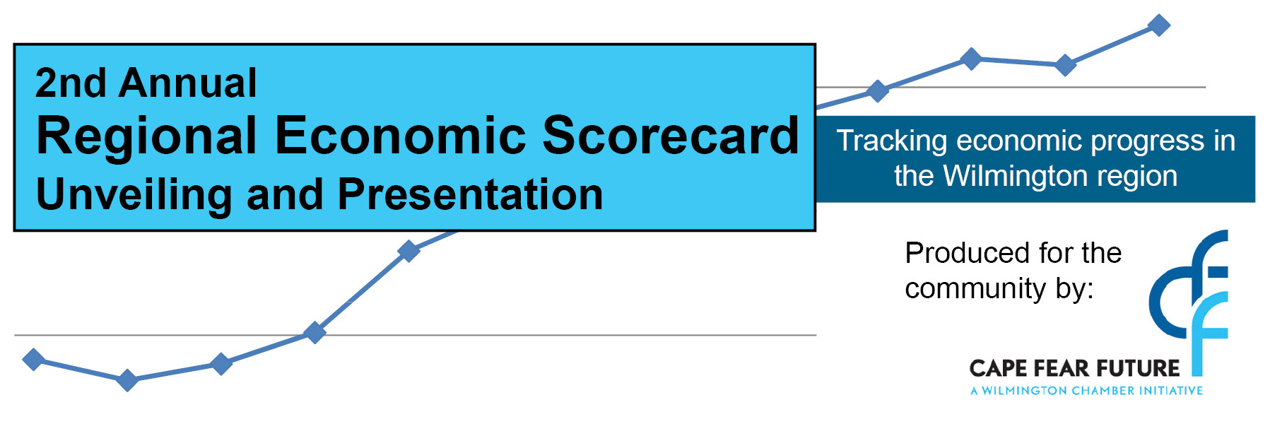 Cvent Scorecard 2016