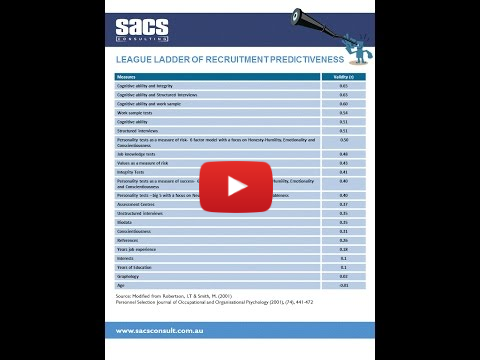 SACS event video Recruitment Techniques Masterclas