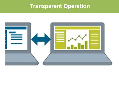 Transparent Operation