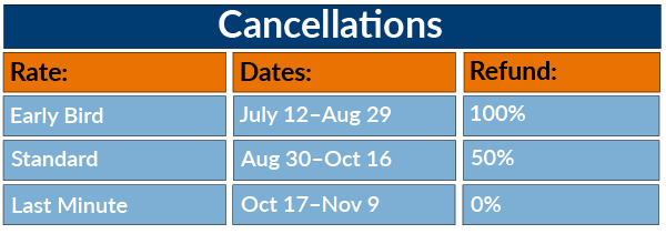 Cancellation-Chart-v2