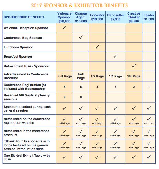 Sponsor Chart