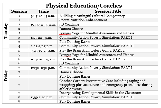 PE Coach session preview