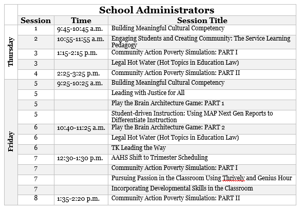 Admin preview table