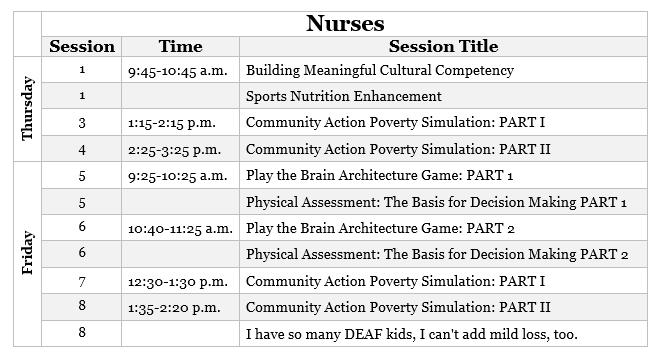 Nurses session preview