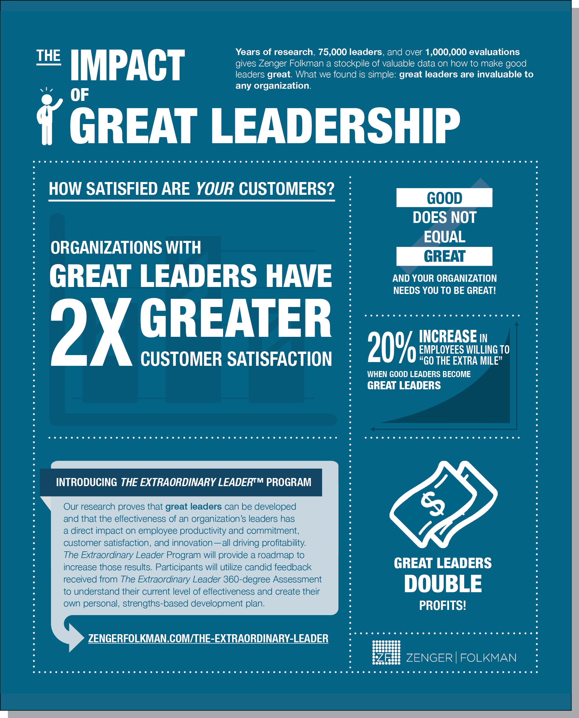 EL Infographic - Thumbnail_12.09.2015