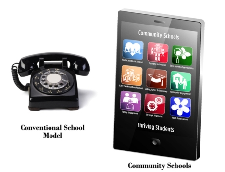 Community_Schools_Smart Phone for newsletter small