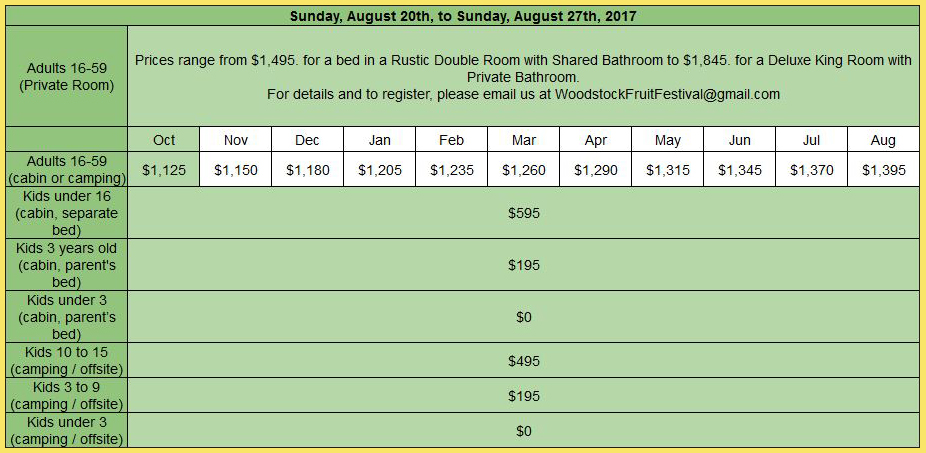 10.01.2016 Admission Fees Oct 2017 with yellow