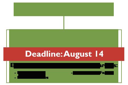 ASSIST_ Application Period