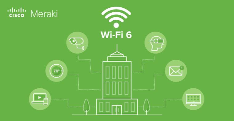 Cisco - Meraki - WiFi6