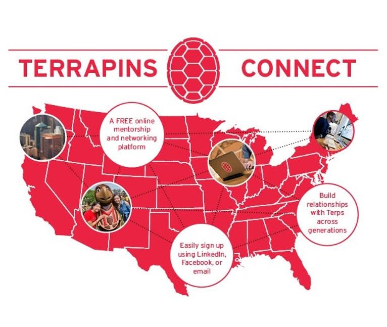 BBTerrapins Connect