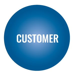 Uponor_Reg-Button_CUSTOMER