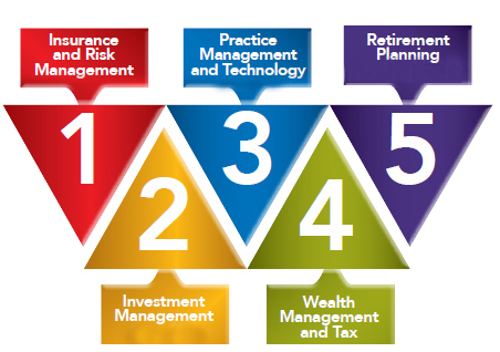 Insurance and Risk Management, Investment Management, Practice Management and Technology, Wealth Management and Tax, and Retirement Planning.