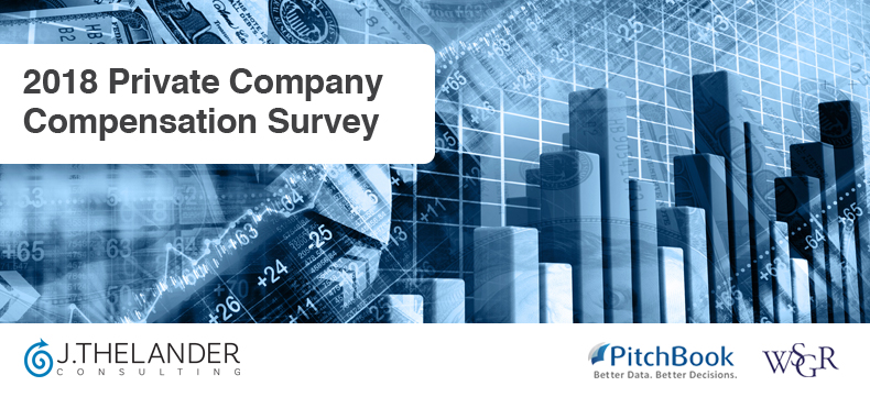 Thelander 2018 Private Company Compensation Survey