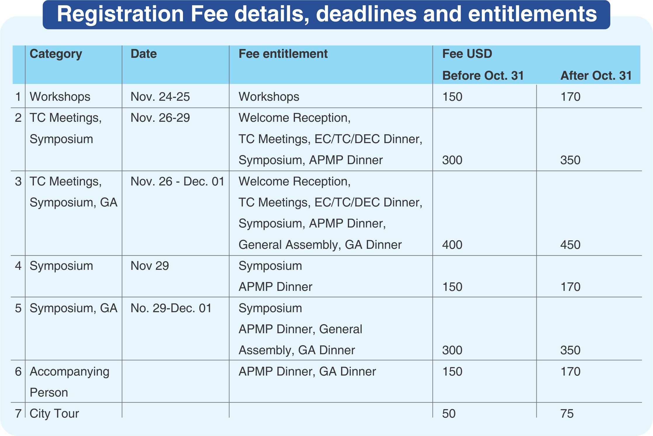 Registration Fee - New