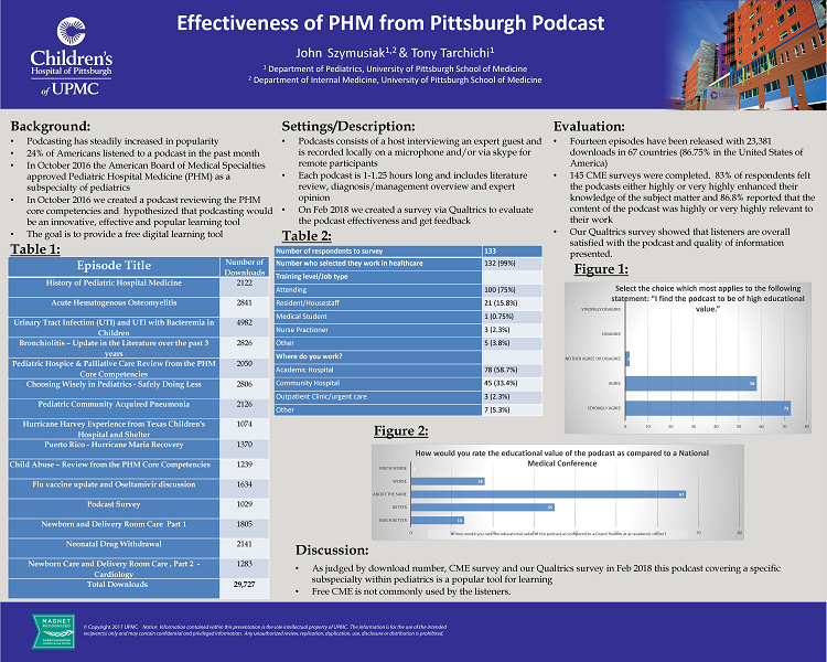 Effectiveness of Podcast Usage in Pediatric Hospit