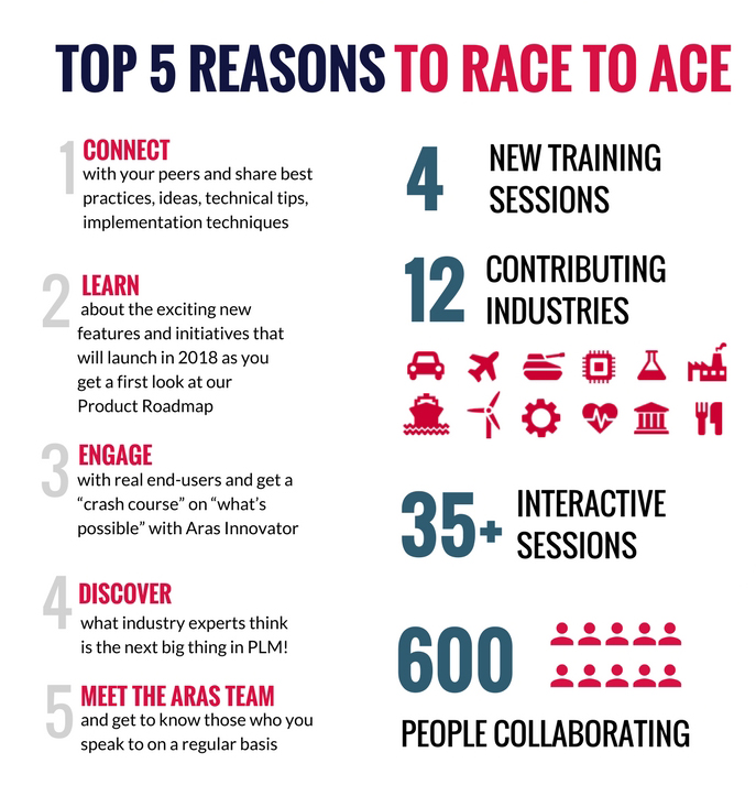 Top 5 Reasons to Race to ACE