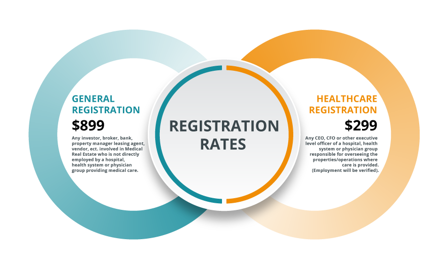 Registration-Rates_after-early-bird