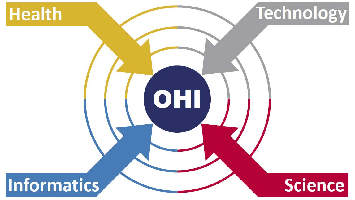 2019_SCD_Logo_HealthInformatics