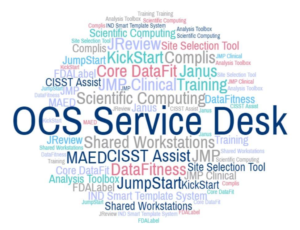 2019_SCD_Logo_OCS_Service_Desk