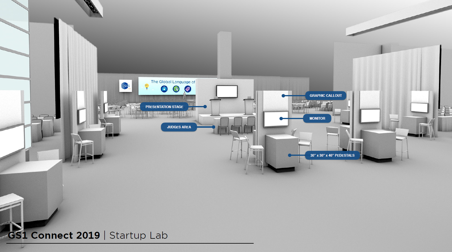 GS1 Connect 2019_Startup Lab_Layout