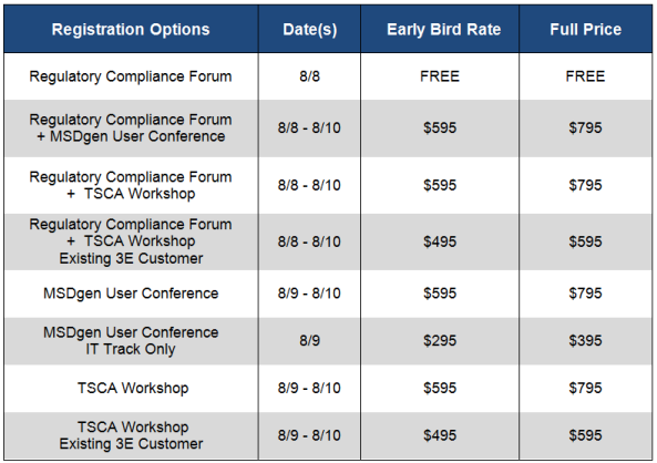 2017.06.28_UserConference_Cleveland_PricingTable-2