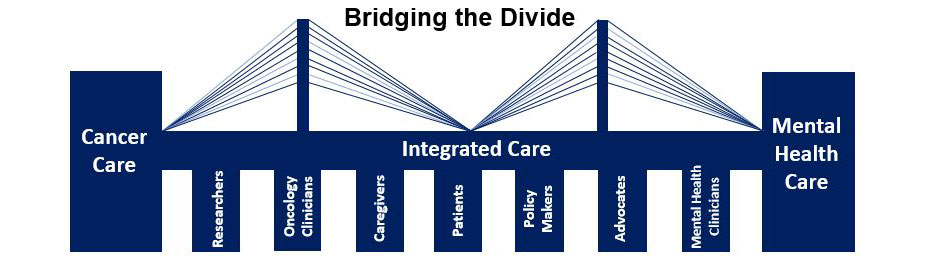 Bridging the Divide: Mental Health and Cancer Care