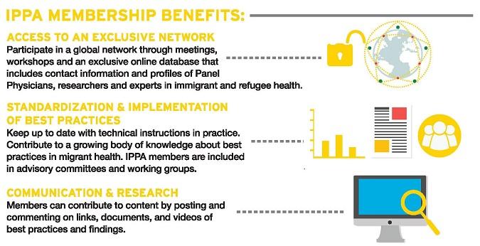 mship benefits