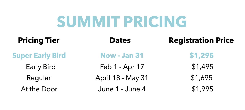 Summit 2020 Tier 1.2