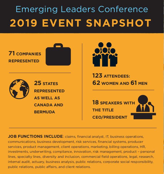 2019ELC_EventSnapshot