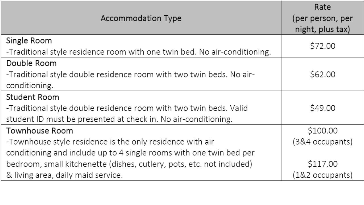 hostel rates