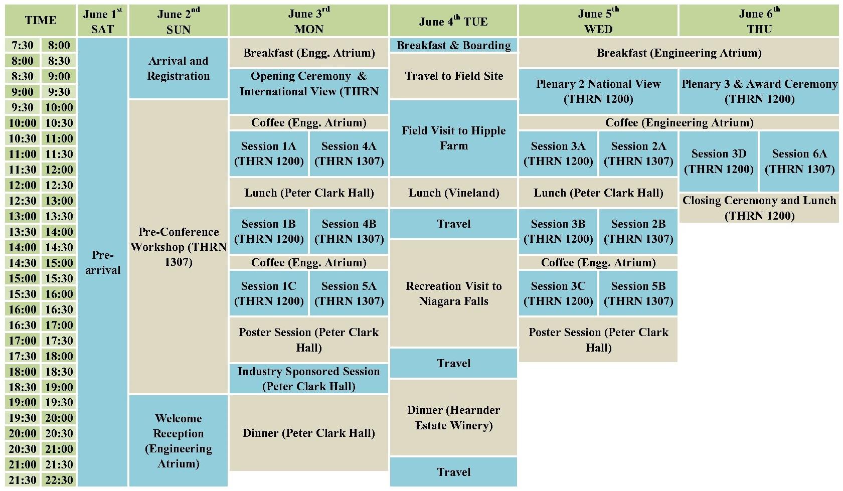 Program Outline (March19)