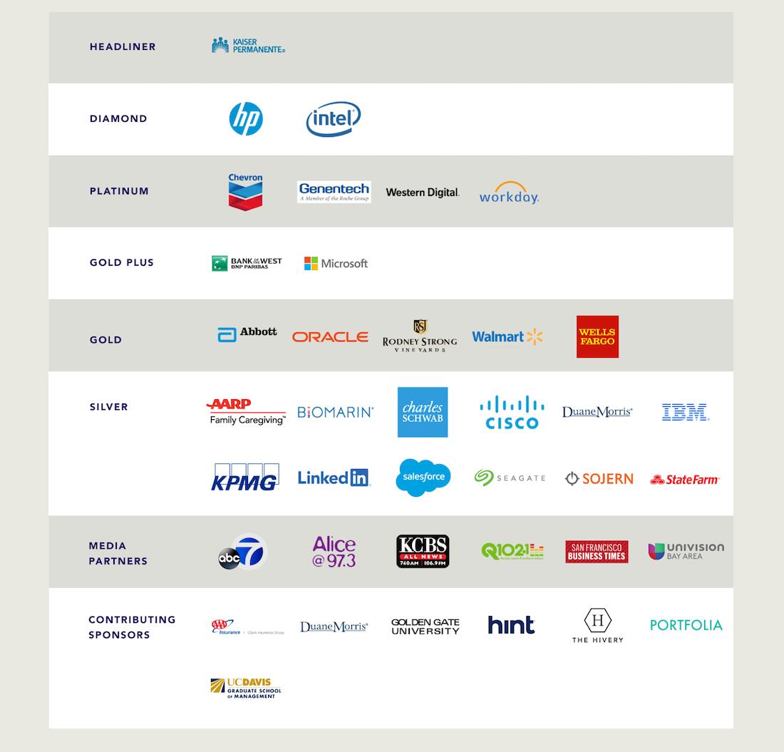 PBWC-homepage-logos-2020-02-25 - CVENT5