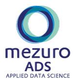 Mezuro ADS