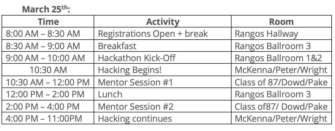 March 25th Agenda