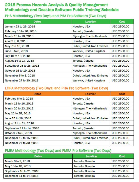 PHA-FMEA-schedule