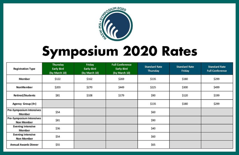 rsz_1rsz_final_2020_symposium_rates