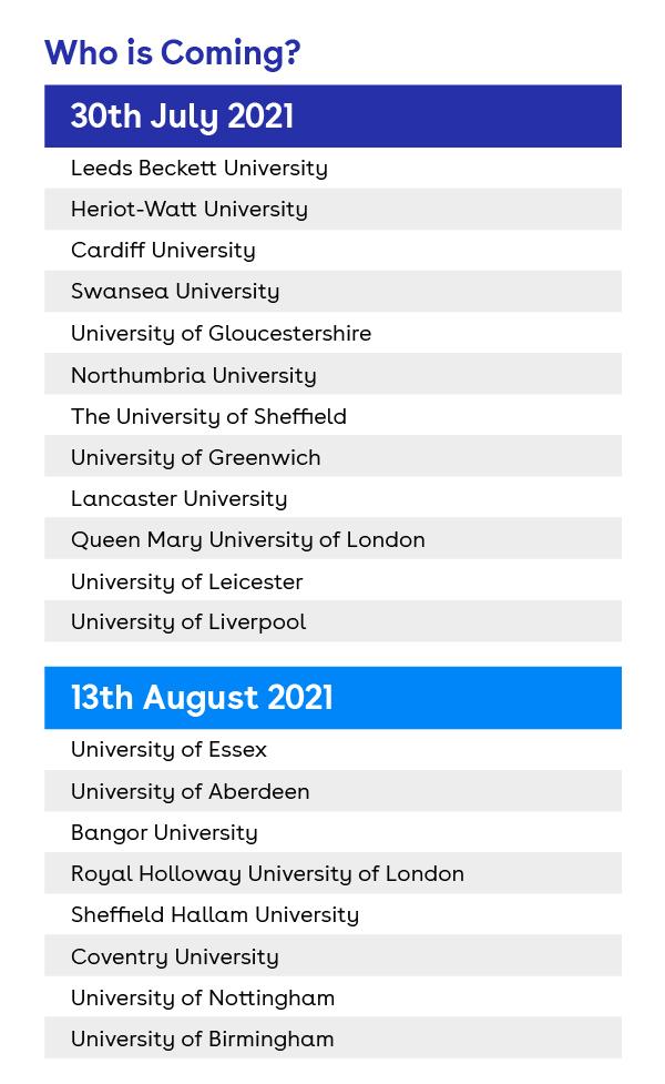 Uk Virtual Activity Participant List LP