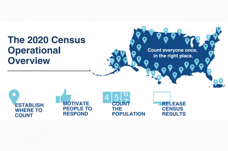 Census overview