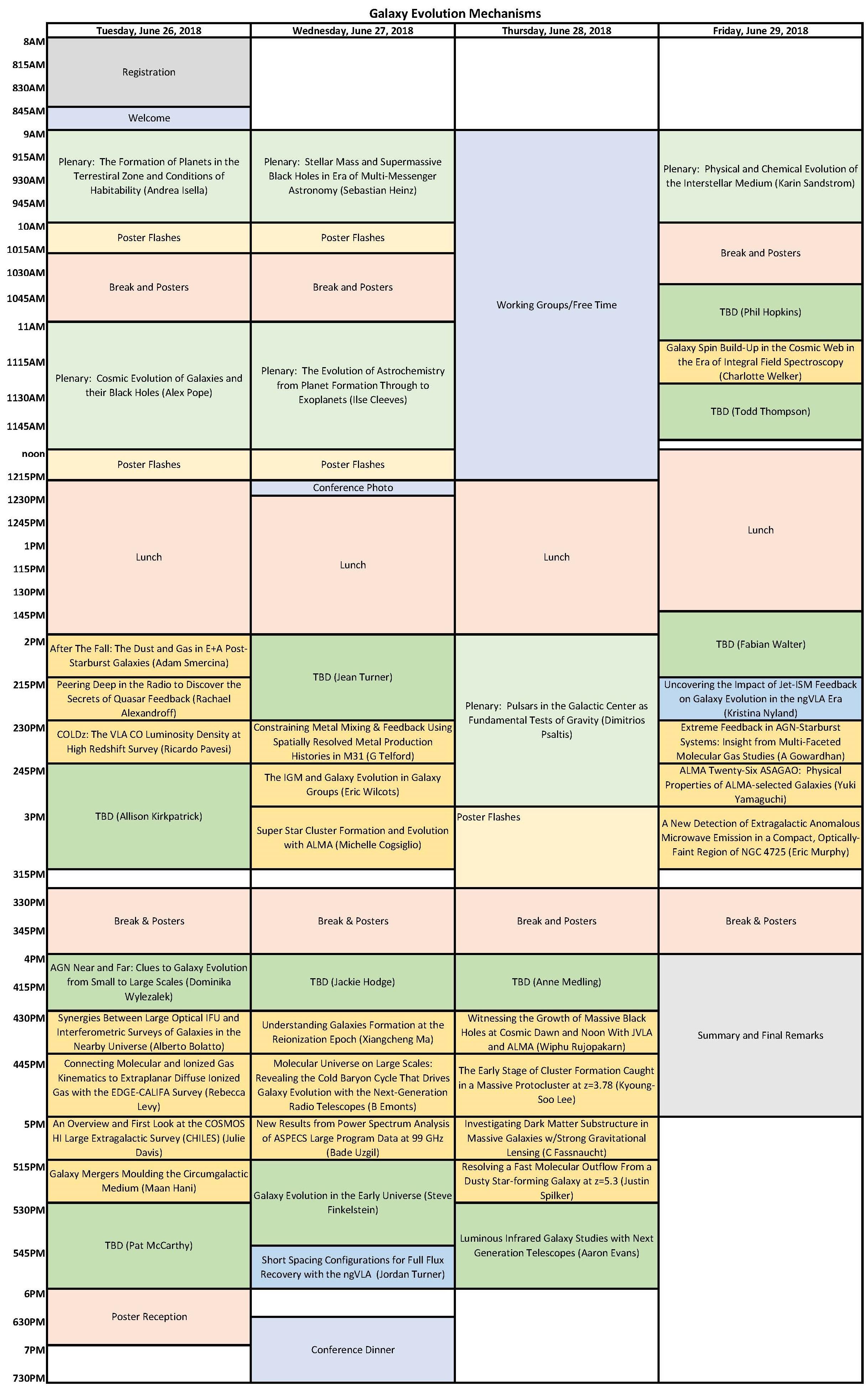 ngVLA18 program GAL draft 6