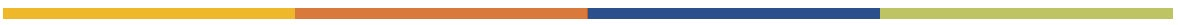SOP Color Strip