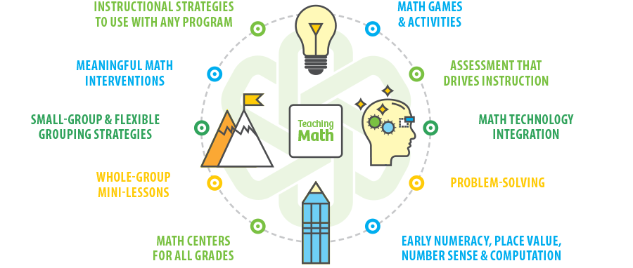 SDE-National-18-topics-Math