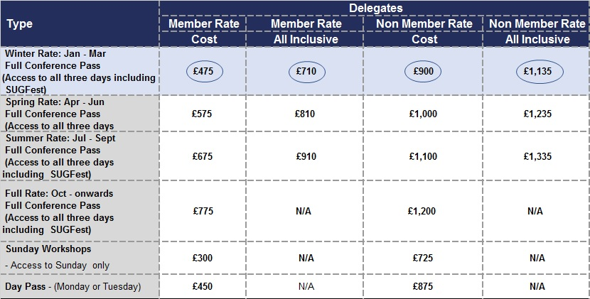 Conference rates for website