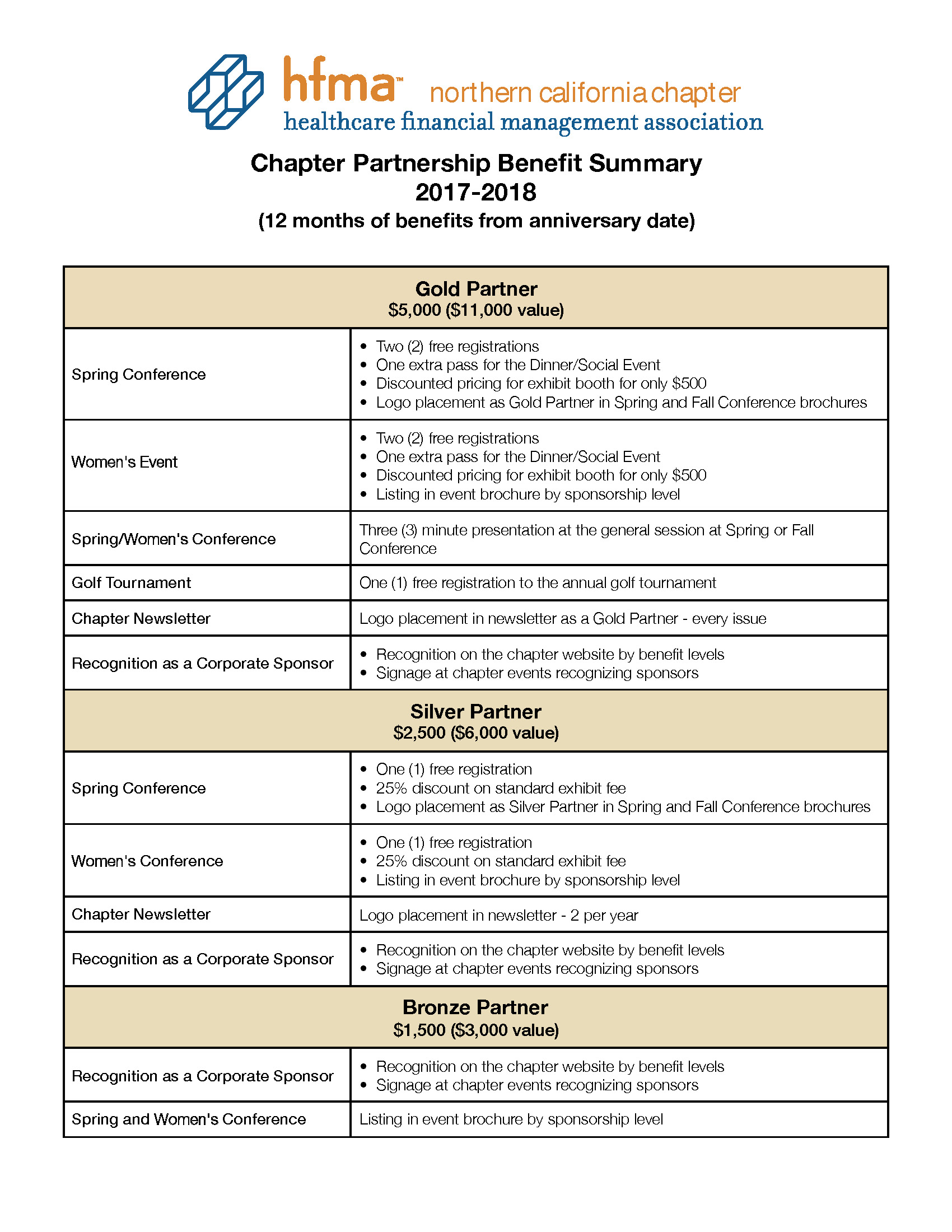 Corporate Sponsorship Benefits and Form 2018-2019 3.12.19_Page_1