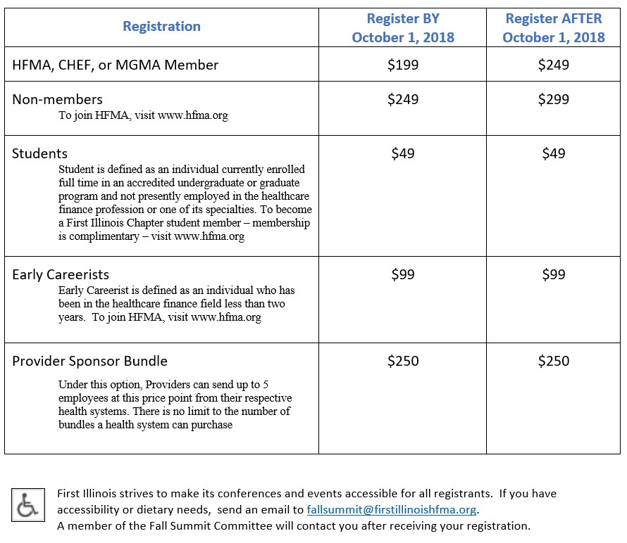 Registration and fees FINAL