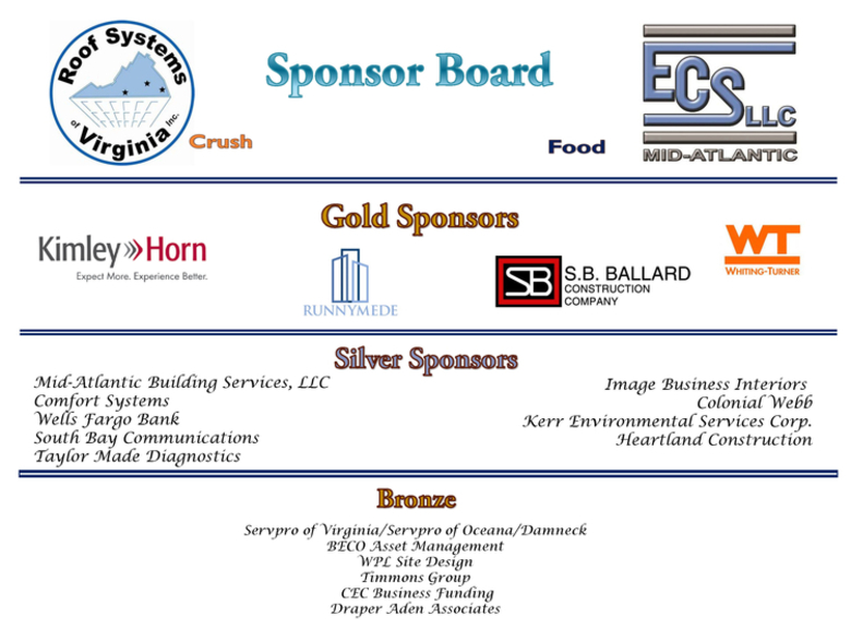 Sponsor Board Crush Food Gold Silver and Bronze 7.