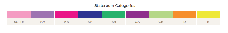 Stateroom Categories