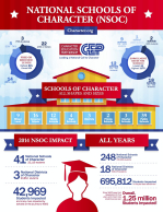 CEP-infographic
