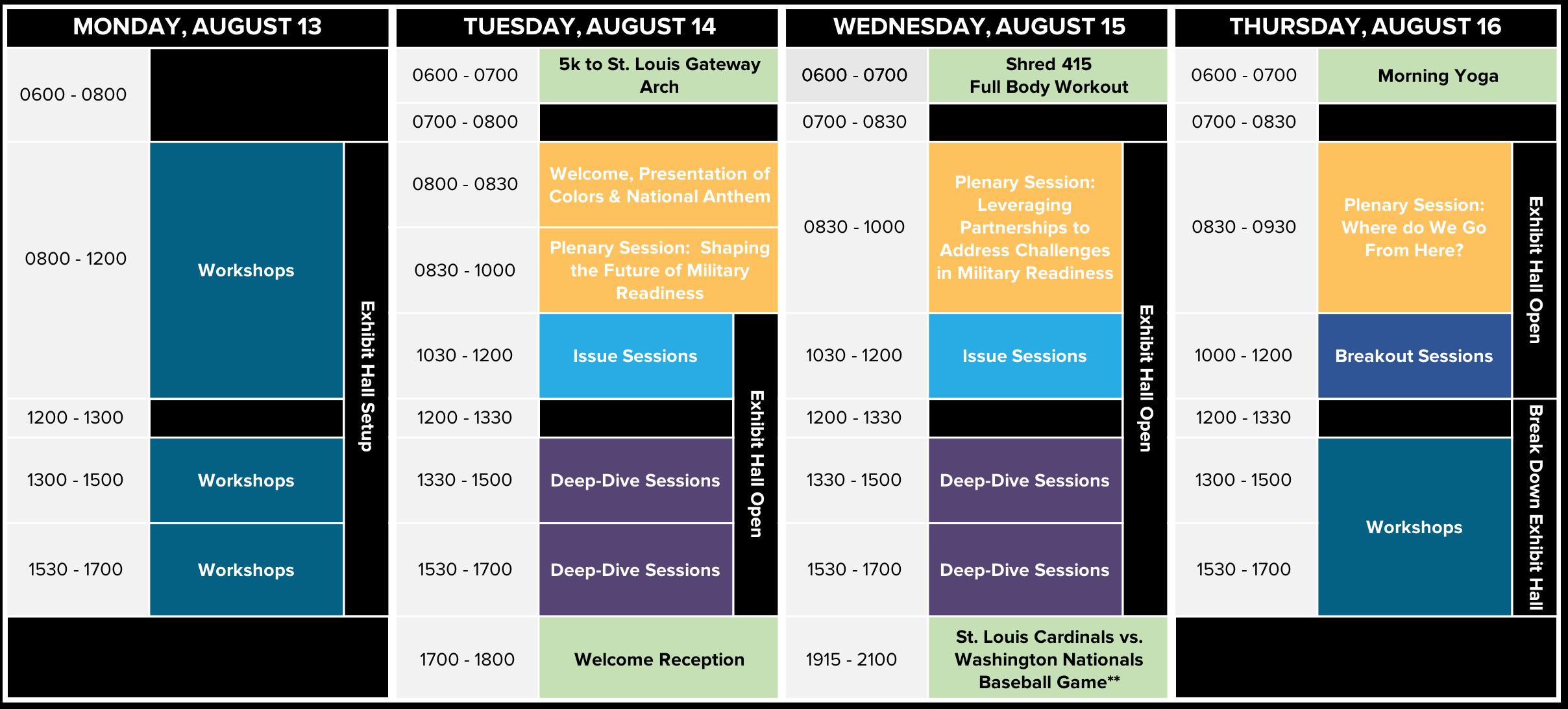 SMR Schedule At A Glance