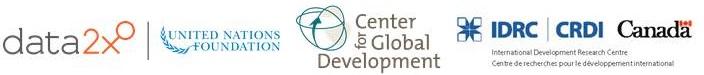D2X-CGD-IDRC
