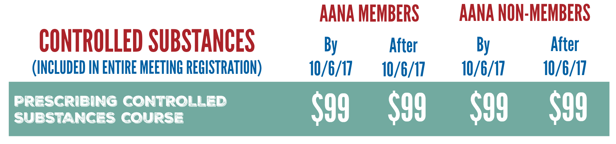 FANA CS Annual Rates